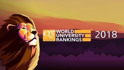 Рейтинг лучших университетов мира по версии QS