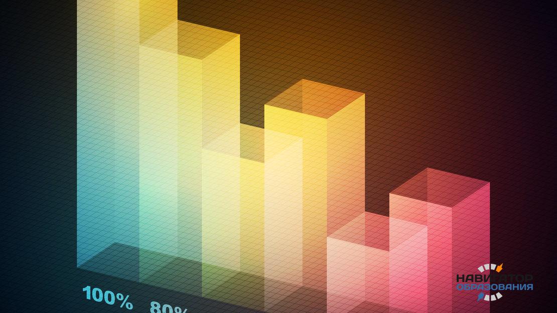 Результаты рейтинга RUR 2017 года