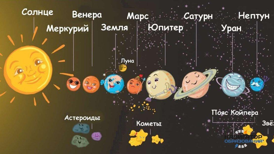 В Минобрнауки РФ приняли решение вернуть астрономию в школьную программу