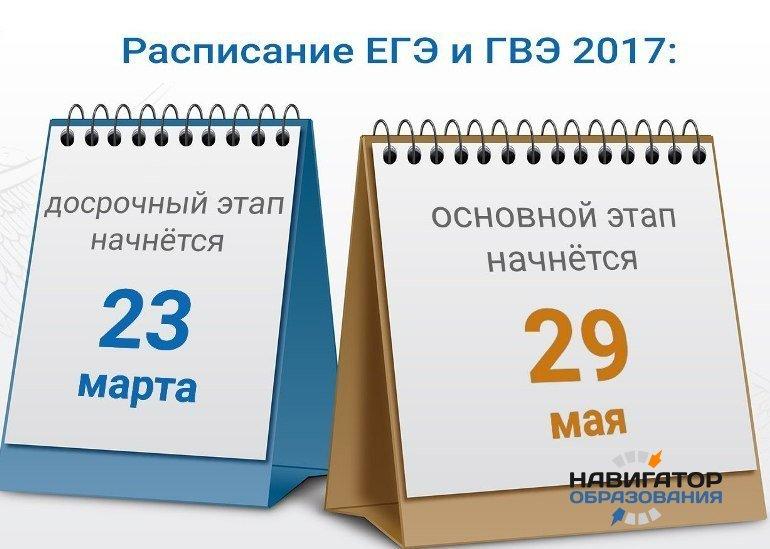 Расписание ЕГЭ, ОГЭ и ГВЭ на 2017 год прошло регистрацию в Минюсте