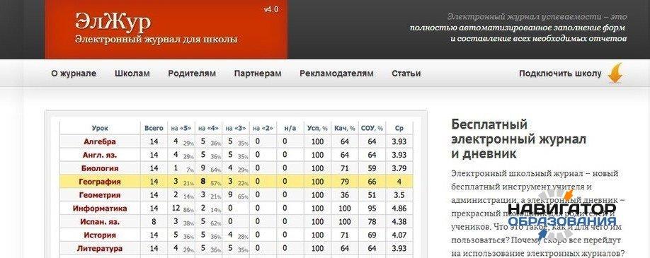 Проблемы использования электронного журнала обсудили на II Всероссийском практическом форуме