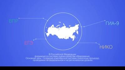 Рособрнадзор опубликовал видеоролик о комплексной системе оценки качества образования